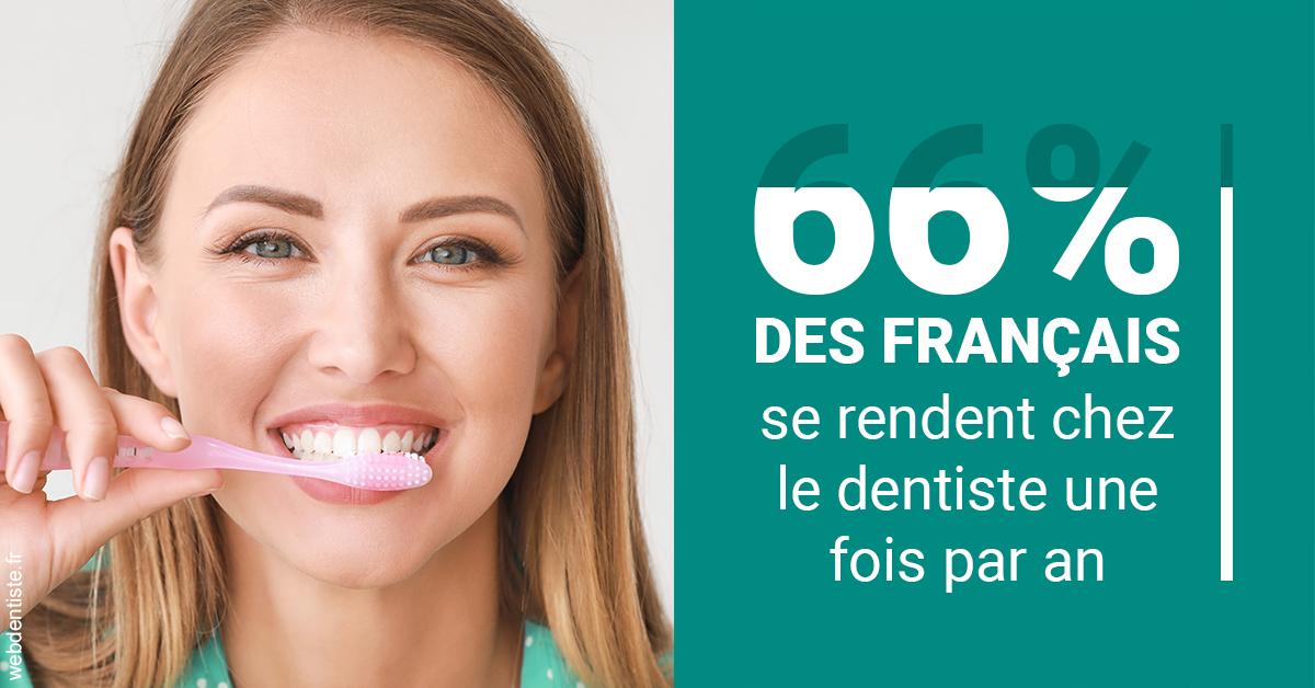https://selarl-cabinetdentaire-negre.chirurgiens-dentistes.fr/66 % des Français 2